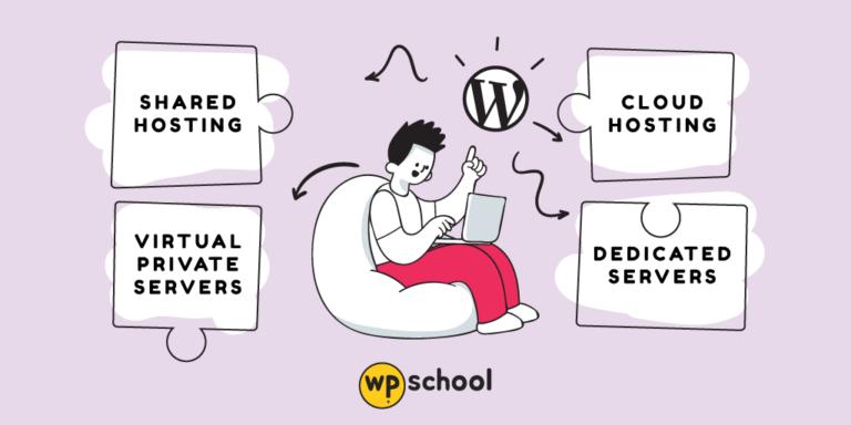 Type of WordPress Hosting